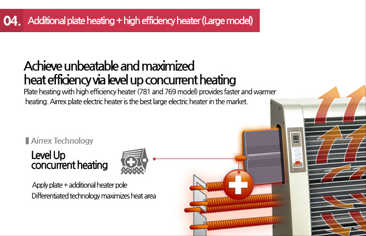 dditional plate heating + high efficiency heater (Large model)