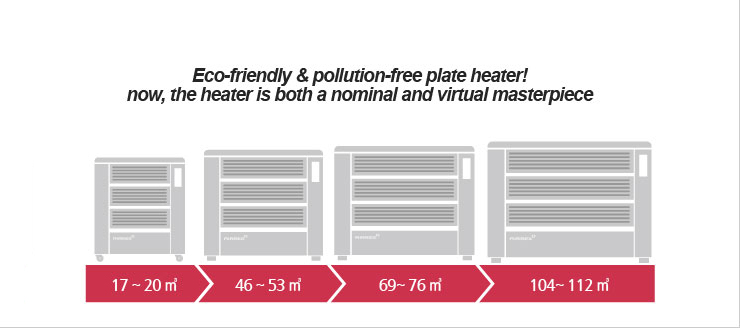 Eco-friendly & pollution-free plate heater! now, the heater is both a nominal and virtual masterpiece